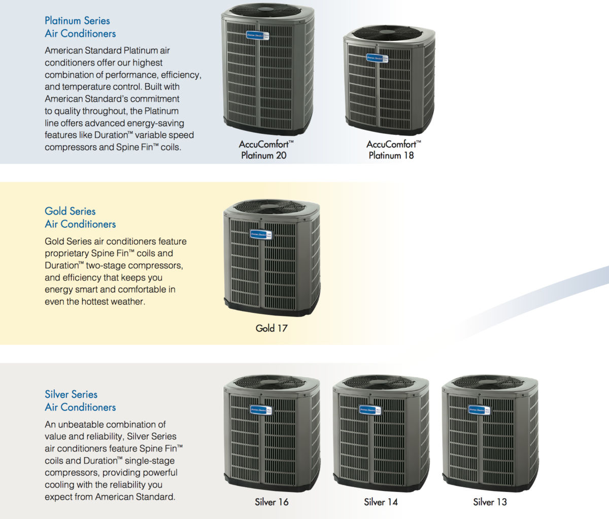 Air Conditioner Overview Legacy heating and cooling