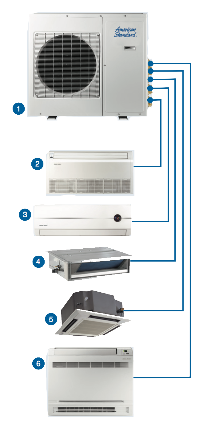 Ductless House units legacy heating and cooling