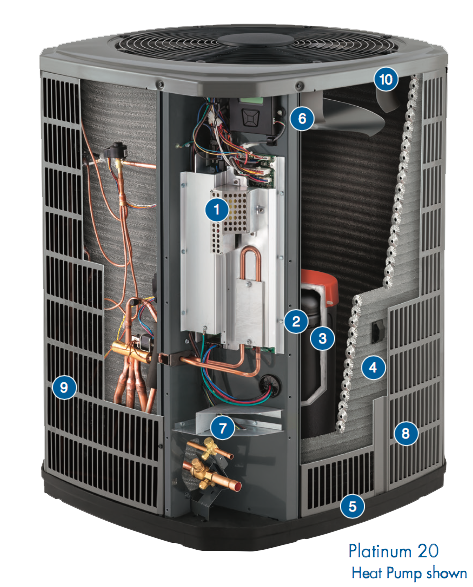platinum 20 ac system legacy heating and cooling